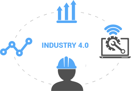 Digital Work Instructions for Industry and Smart Factories